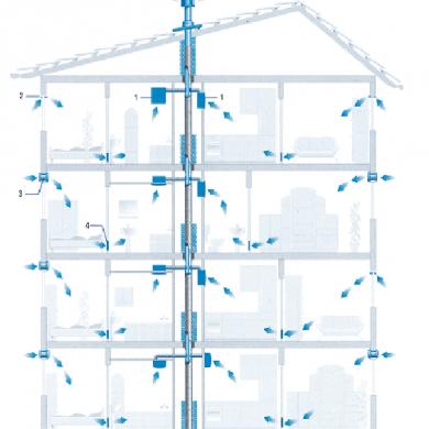 Вентиляция жилых зданий