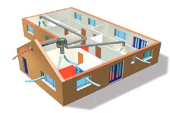 Вентиляция домов